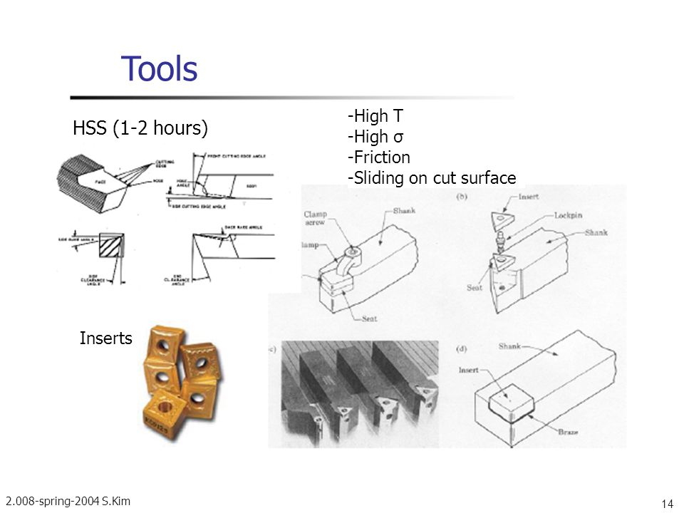 Tools HSS (1-2 hours) -High T -High σ -Friction
