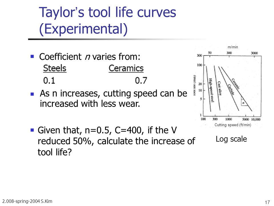 Taylor's tool life curves (Experimental)