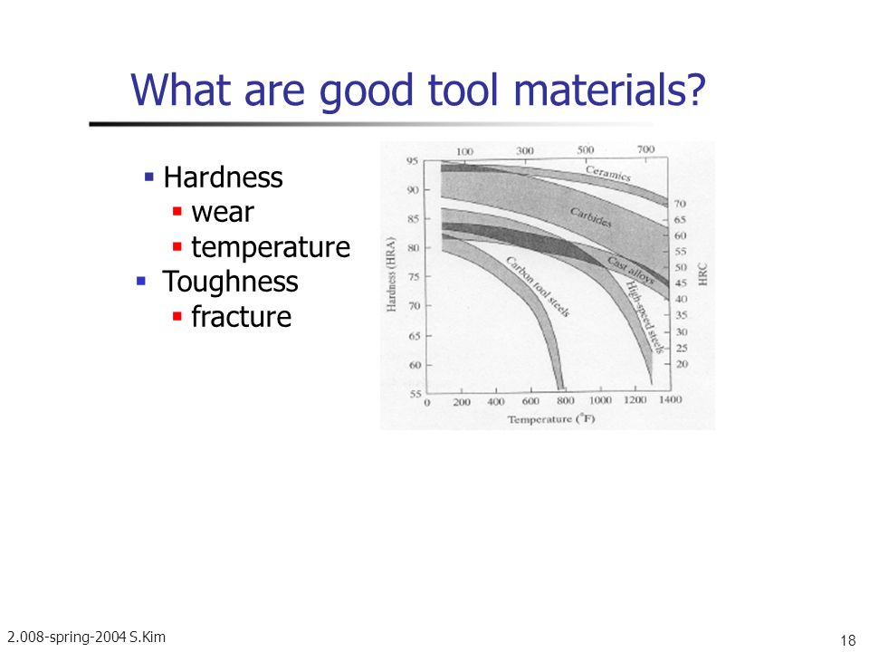 What are good tool materials