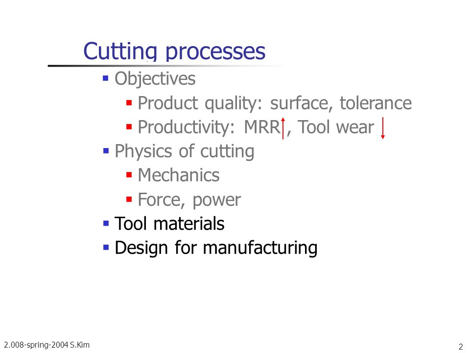 Cutting processes  Objectives  Product quality: surface, tolerance