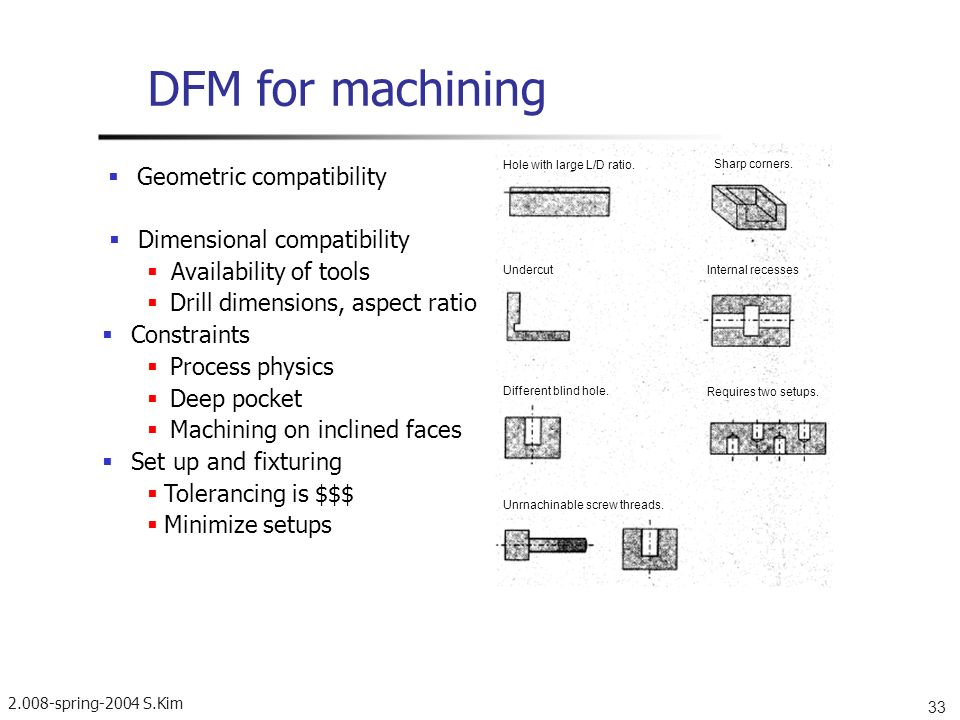 DFM for machining  Geometric compatibility