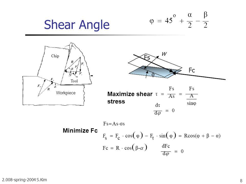 Shear Angle Maximize shear stress Minimize Fc Chip Tool Workpiece