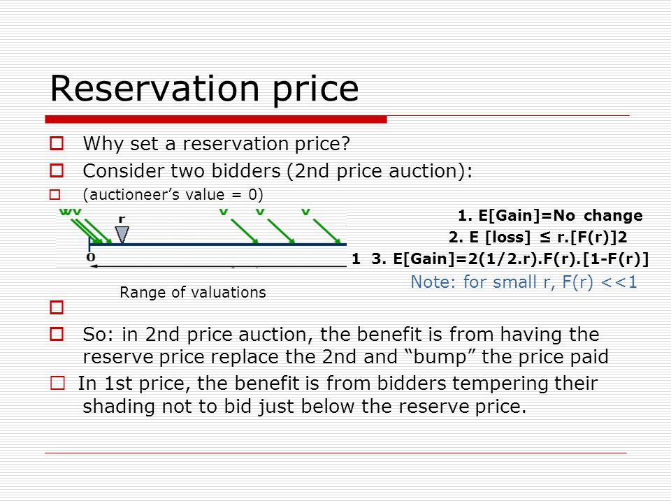 Reservation price Why set a reservation price
