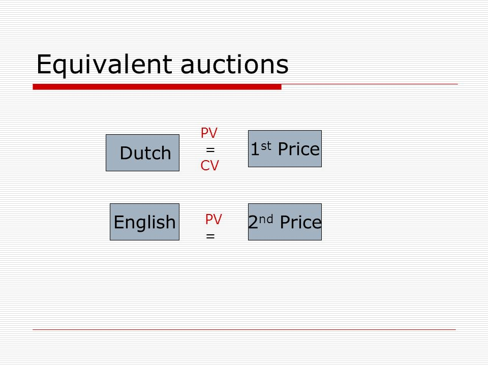 Equivalent auctions PV = CV 1st Price Dutch English 2nd Price PV =