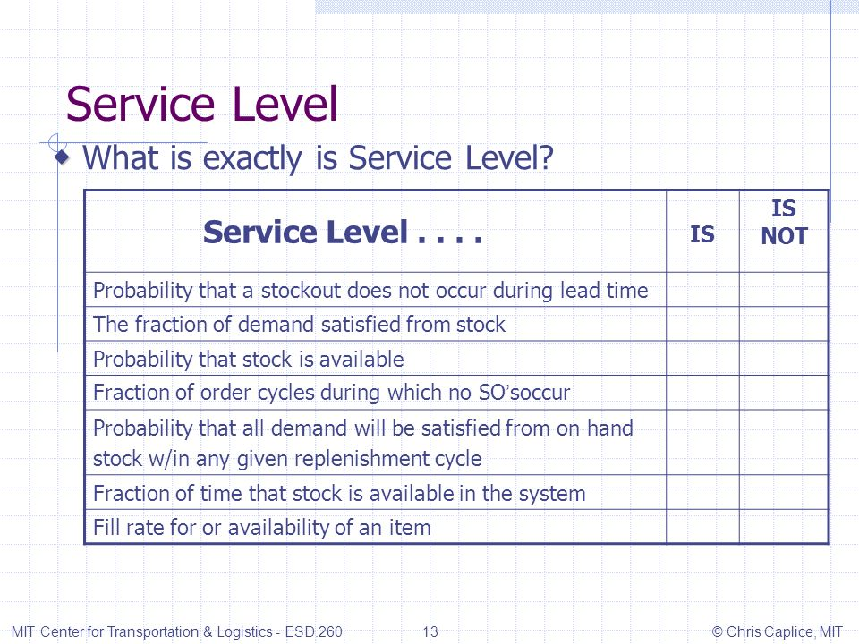 Service Level ◆ What is exactly is Service Level