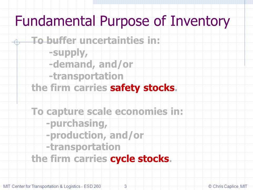 Fundamental Purpose of Inventory