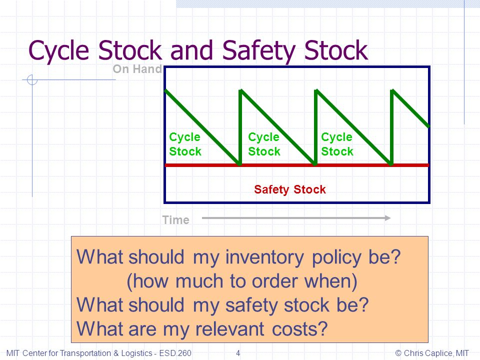 Cycle Stock and Safety Stock