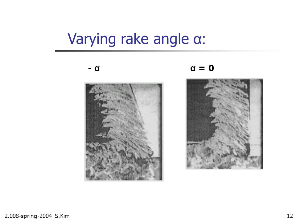 Varying rake angle α: - α α = 0.