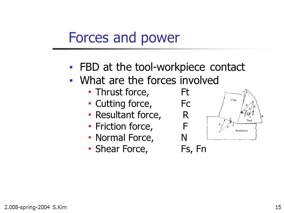Forces and power ▪ FBD at the tool-workpiece contact