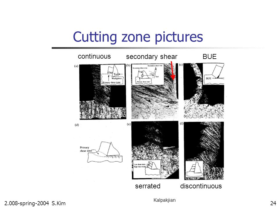 Cutting zone pictures continuous secondary shear BUE