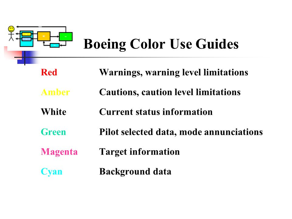 Boeing Color Use Guides