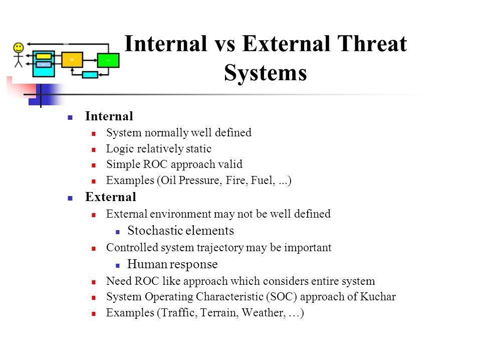 Internal vs External Threat Systems