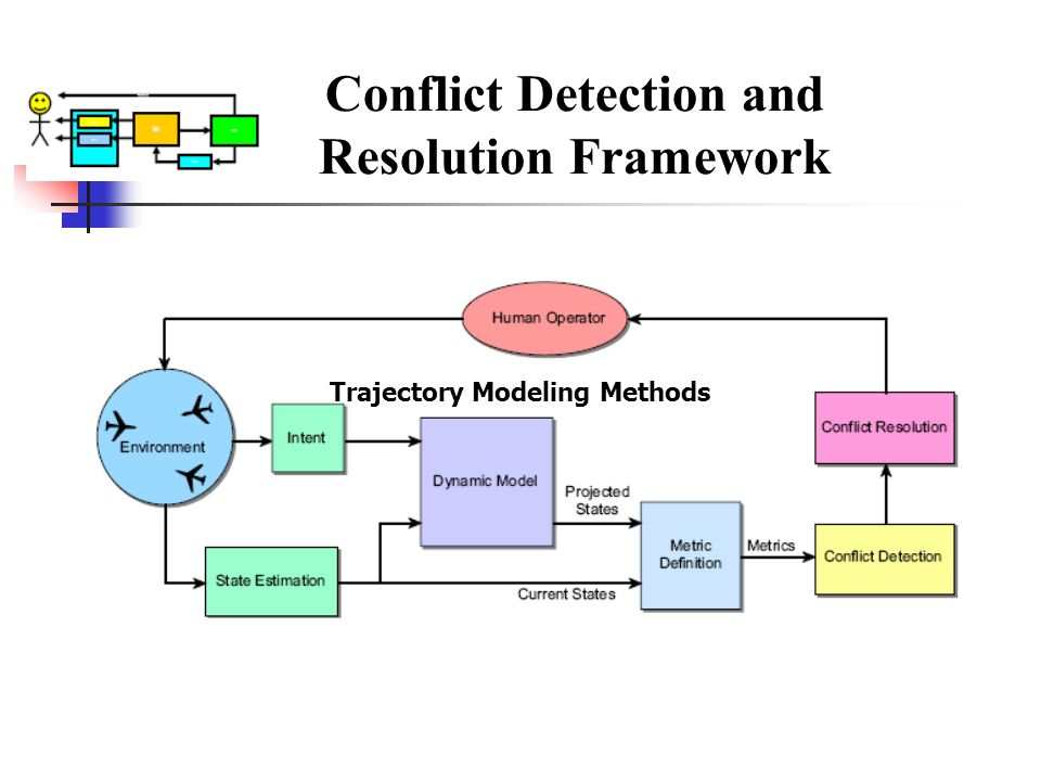 Conflict Detection and Resolution Framework