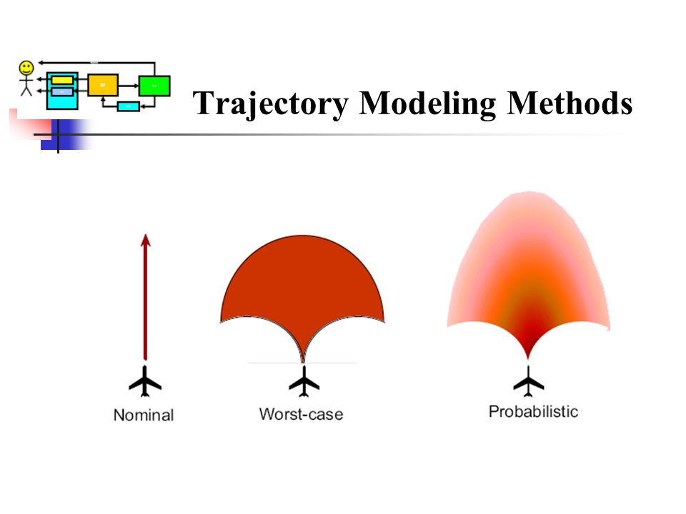 Trajectory Modeling Methods