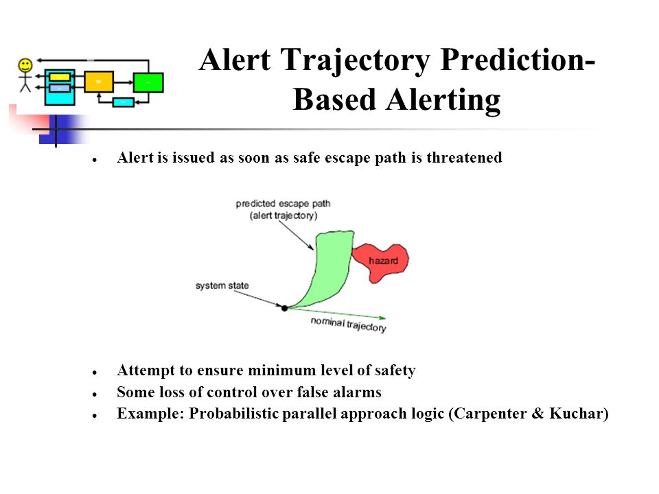 Alert Trajectory Prediction- Based Alerting