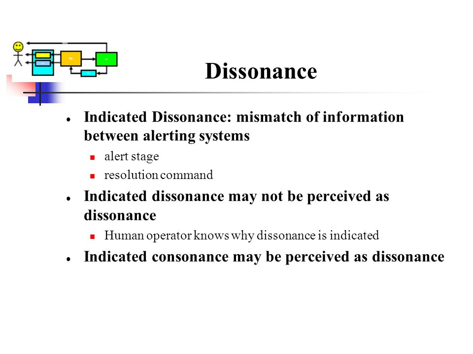 Dissonance Indicated Dissonance: mismatch of information between alerting systems. alert stage. resolution command.