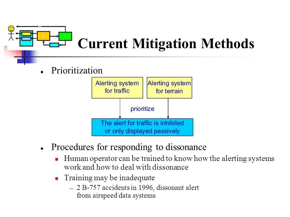Current Mitigation Methods