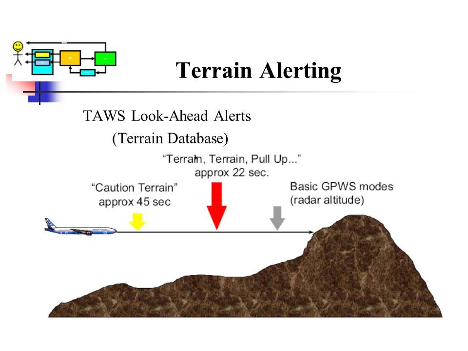 Terrain Alerting TAWS Look-Ahead Alerts (Terrain Database)