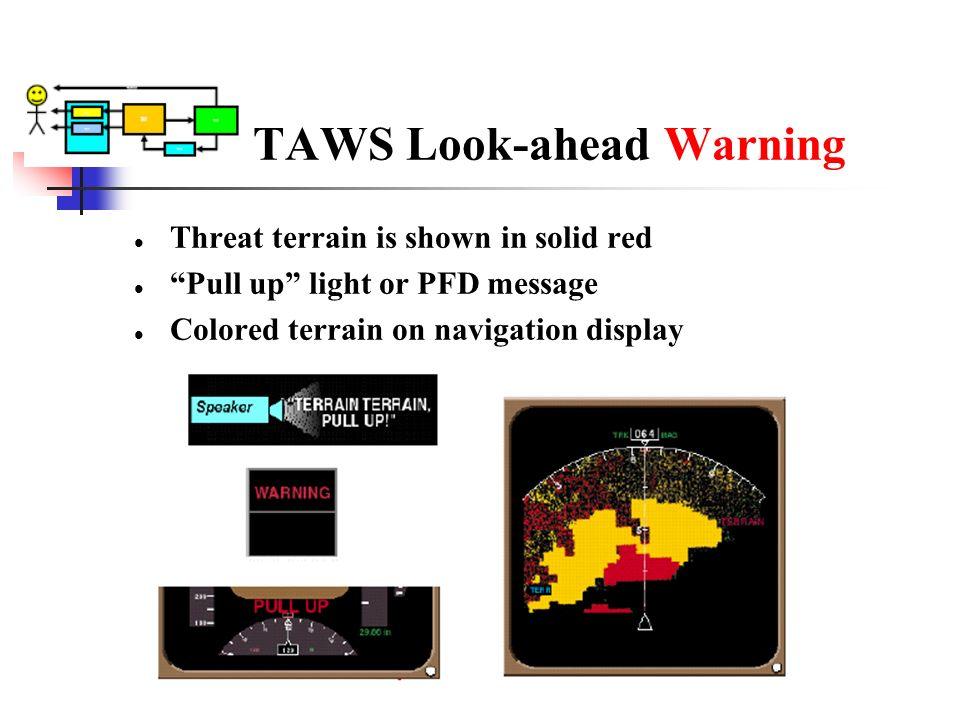 TAWS Look-ahead Warning