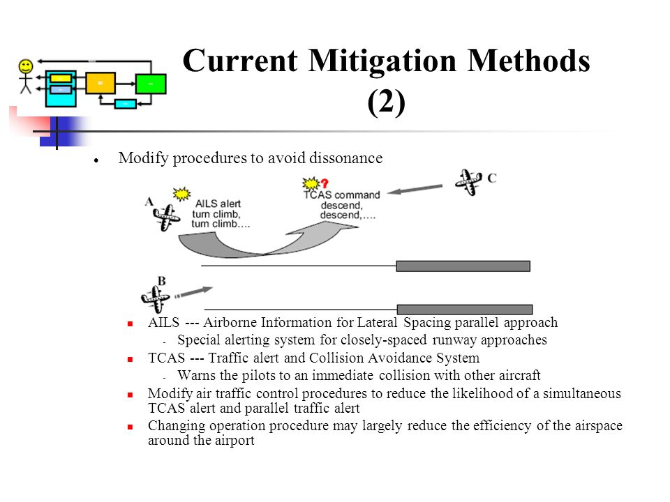 Current Mitigation Methods (2)