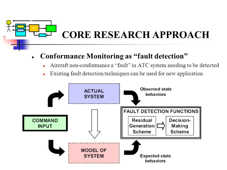 CORE RESEARCH APPROACH