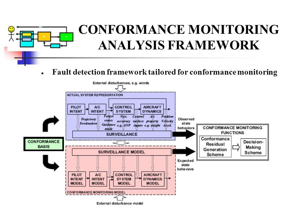CONFORMANCE MONITORING ANALYSIS FRAMEWORK