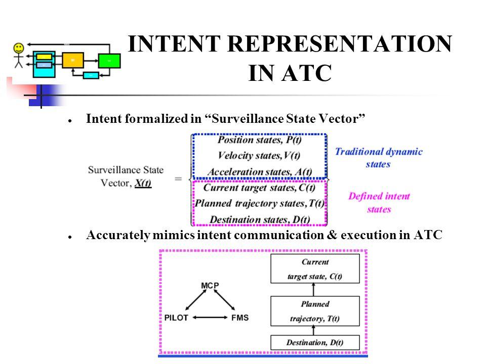 INTENT REPRESENTATION IN ATC