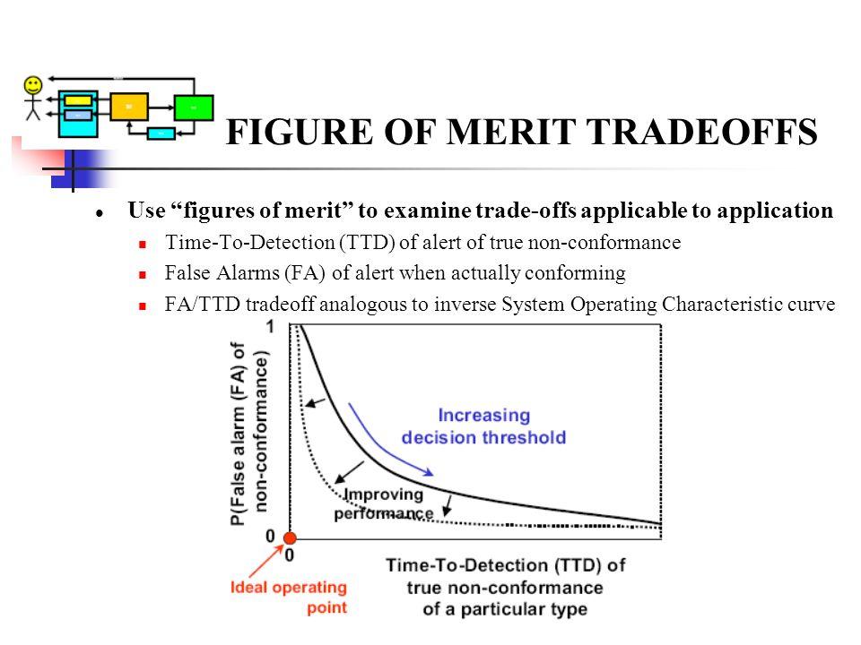 FIGURE OF MERIT TRADEOFFS