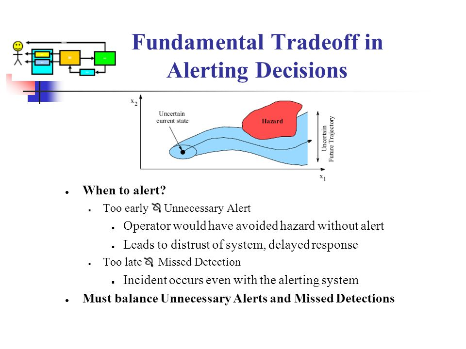 Fundamental Tradeoff in Alerting Decisions