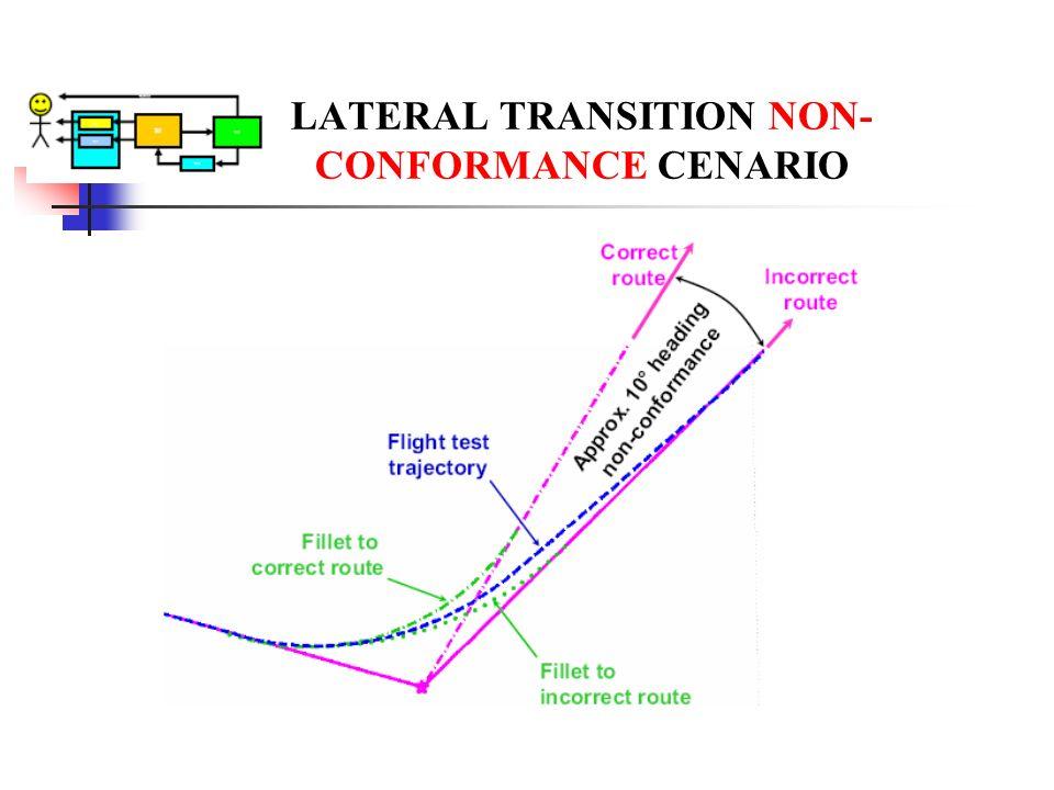 LATERAL TRANSITION NON-CONFORMANCE CENARIO
