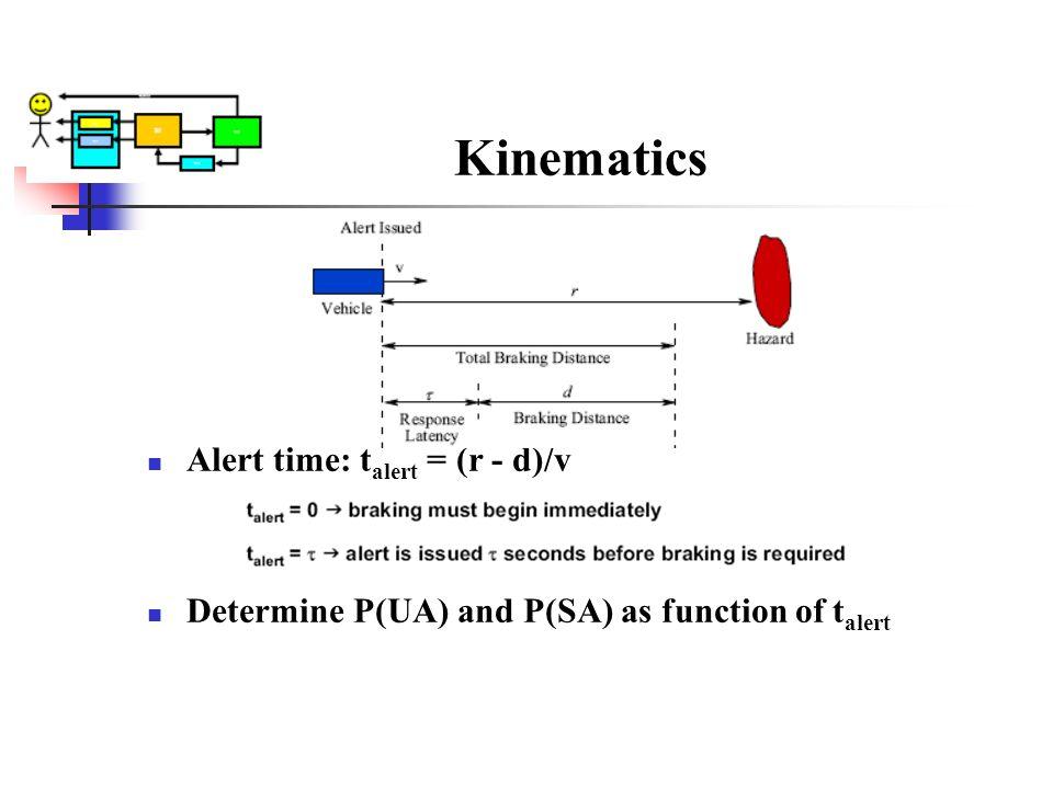 Kinematics Alert time: talert = (r - d)/v