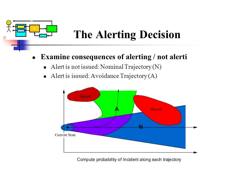 The Alerting Decision Examine consequences of alerting / not alerti
