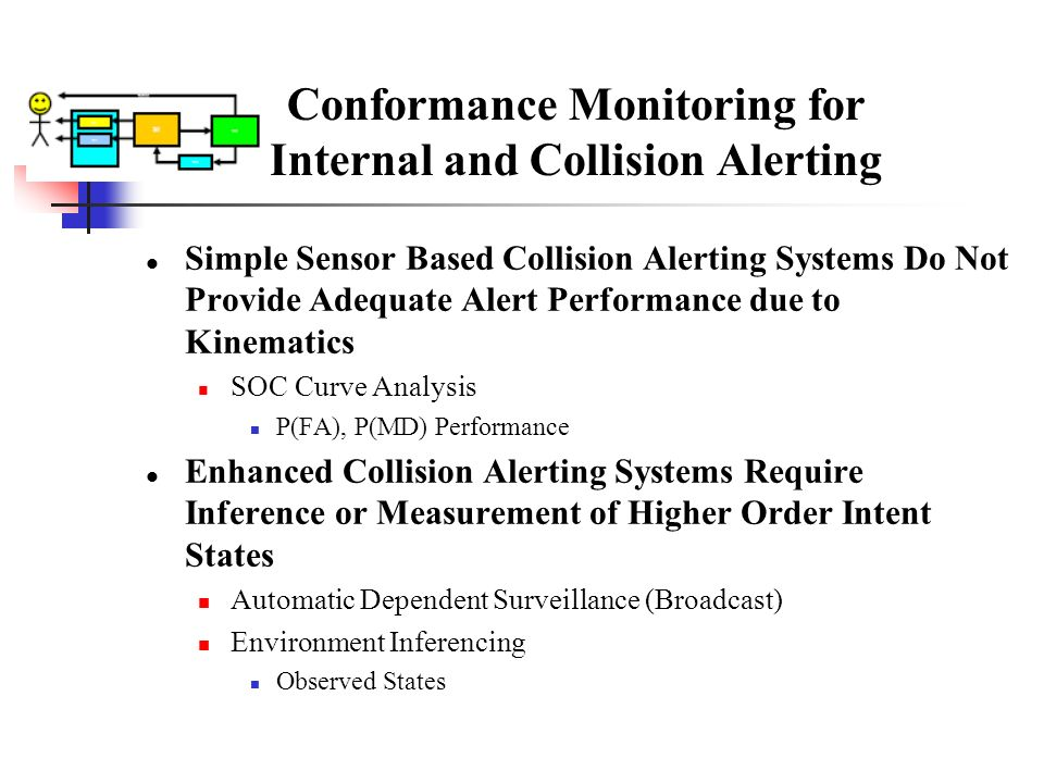 Conformance Monitoring for Internal and Collision Alerting