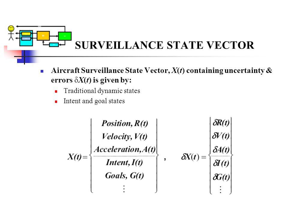 SURVEILLANCE STATE VECTOR