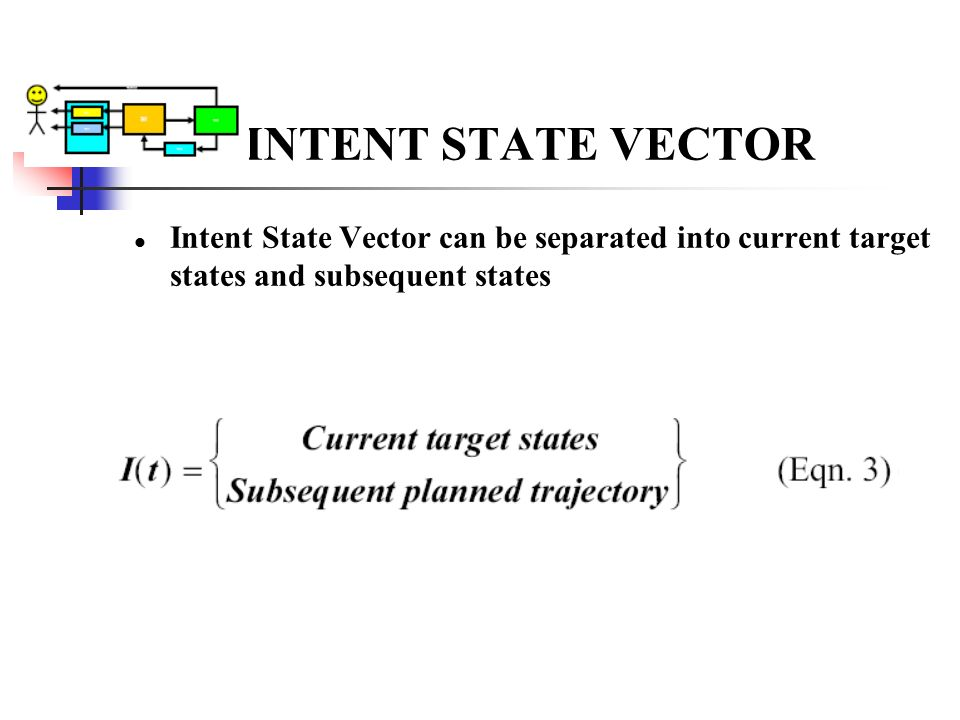 INTENT STATE VECTOR Intent State Vector can be separated into current target states and subsequent states.