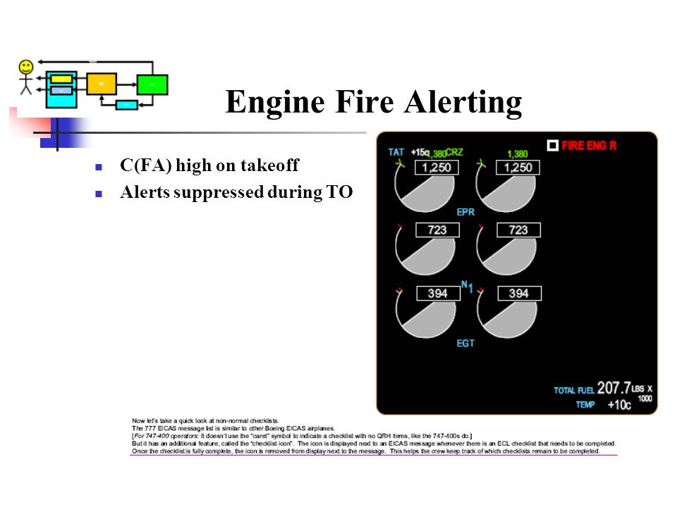 Engine Fire Alerting C(FA) high on takeoff Alerts suppressed during TO
