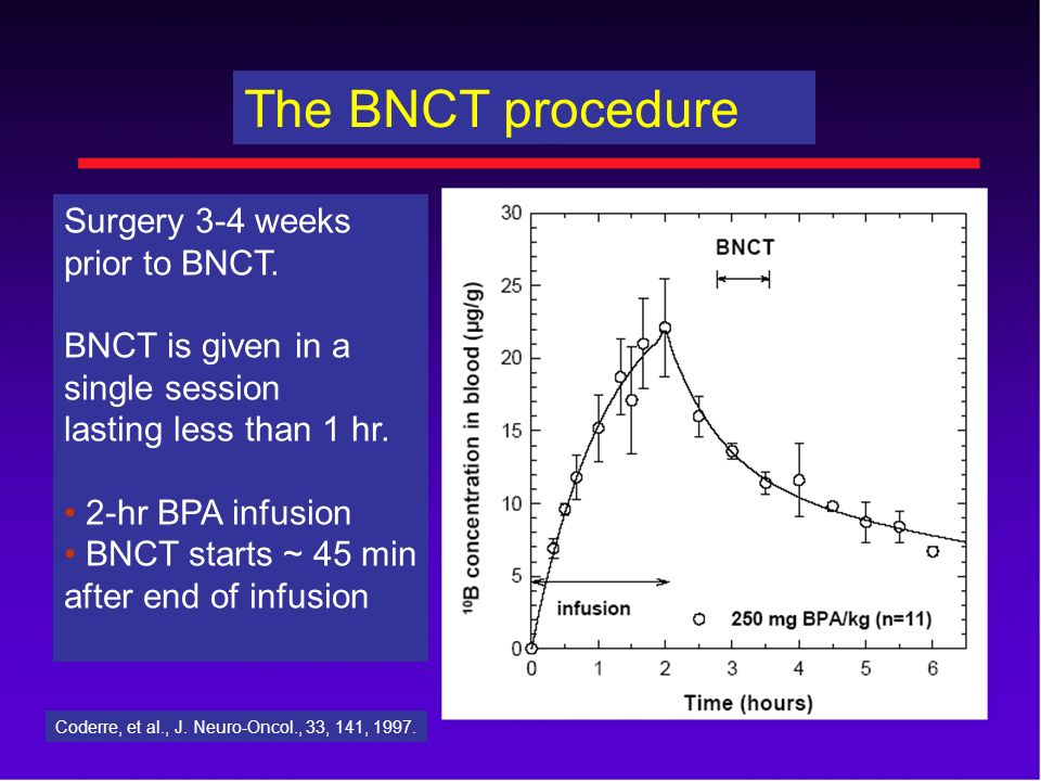 The BNCT procedure Surgery 3-4 weeks prior to BNCT. BNCT is given in a