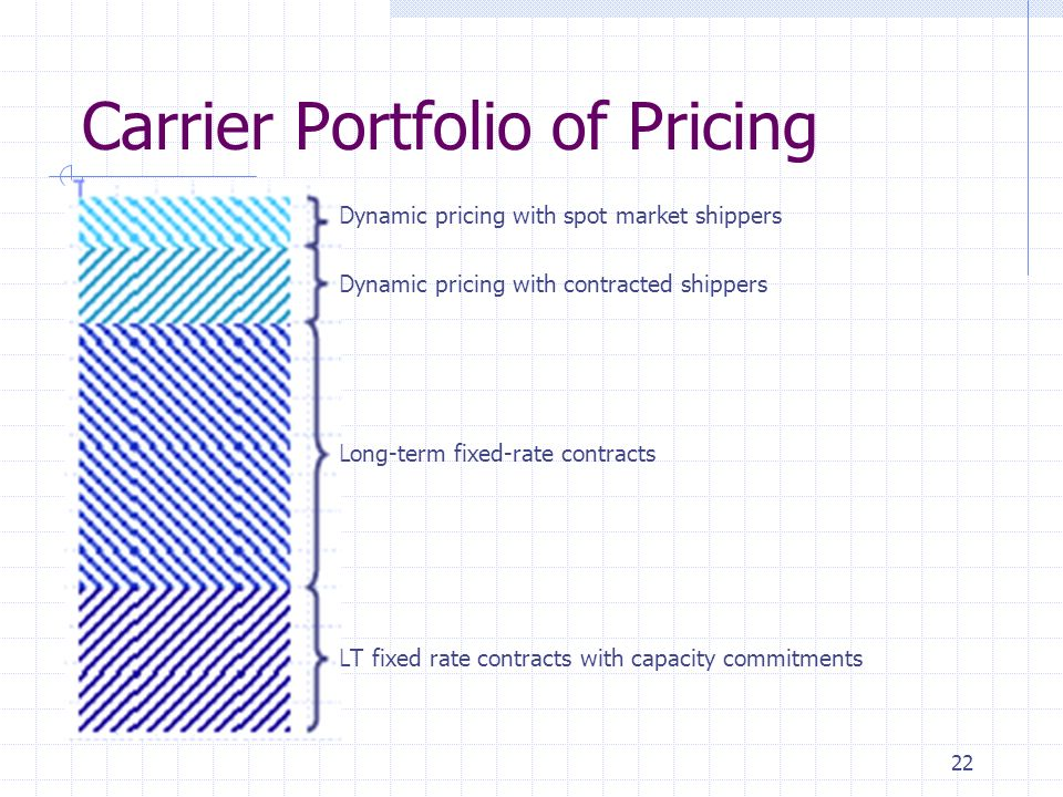 Carrier Portfolio of Pricing