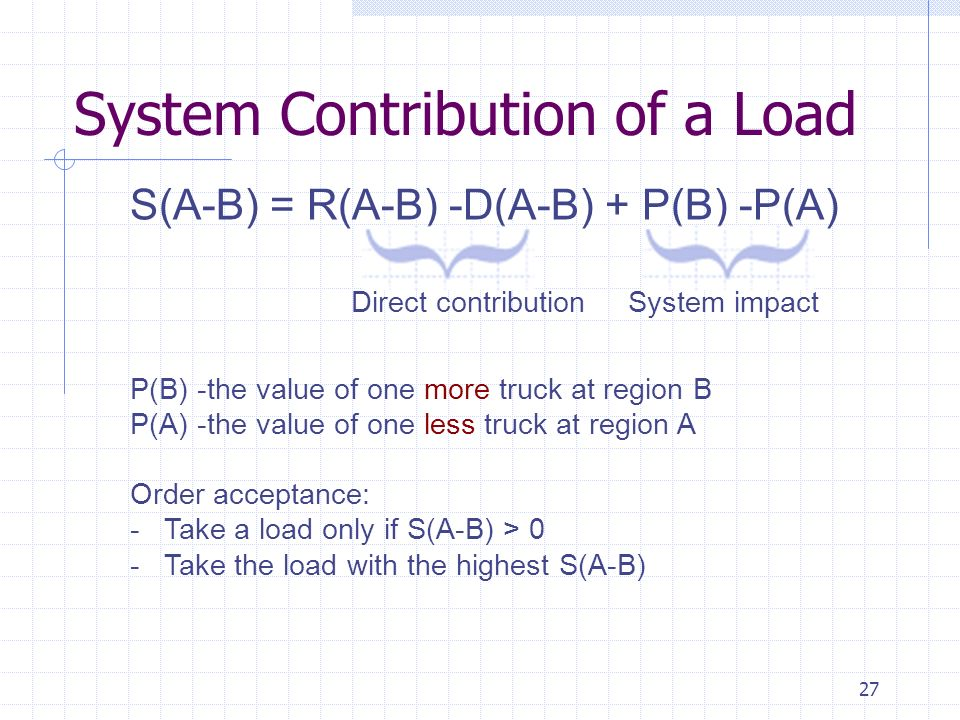 System Contribution of a Load