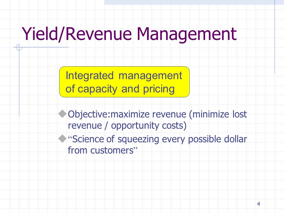 Yield/Revenue Management