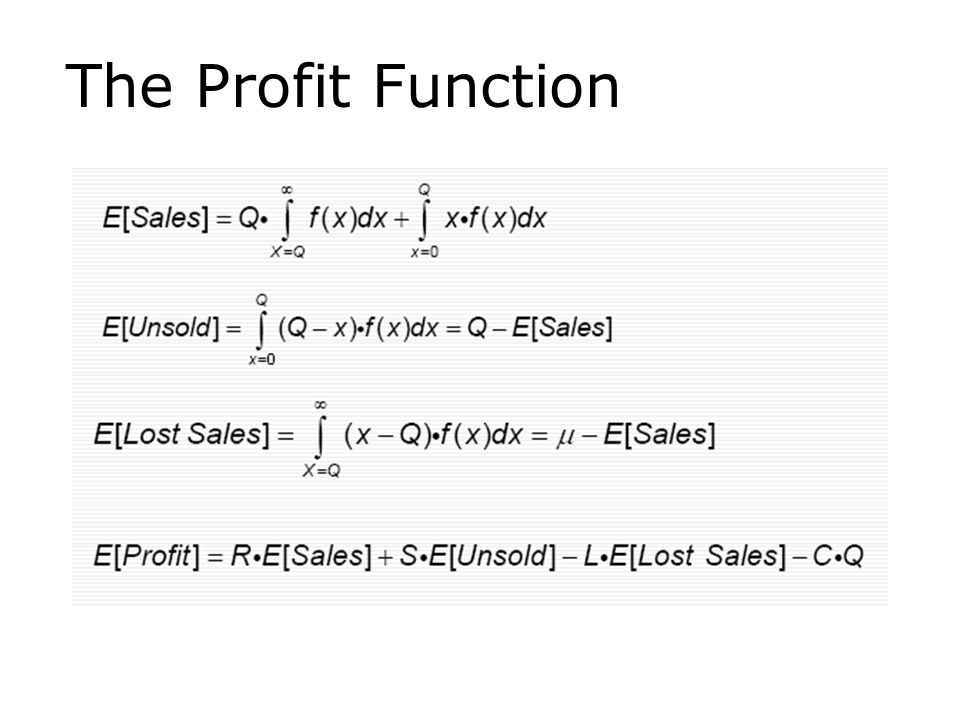 The Profit Function