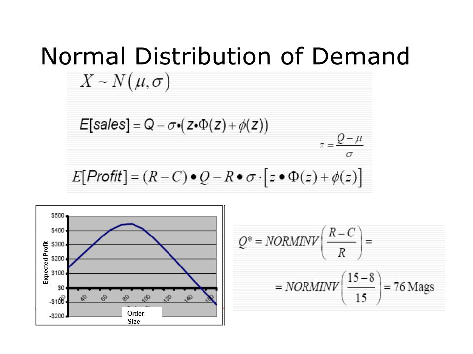 Normal Distribution of Demand