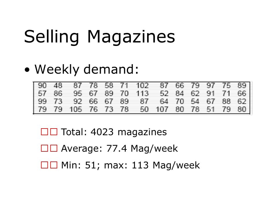 Selling Magazines Weekly demand: 􀂄 Total: 4023 magazines
