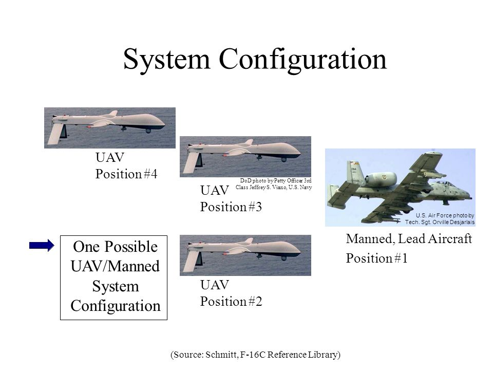 One Possible UAV/Manned System Configuration