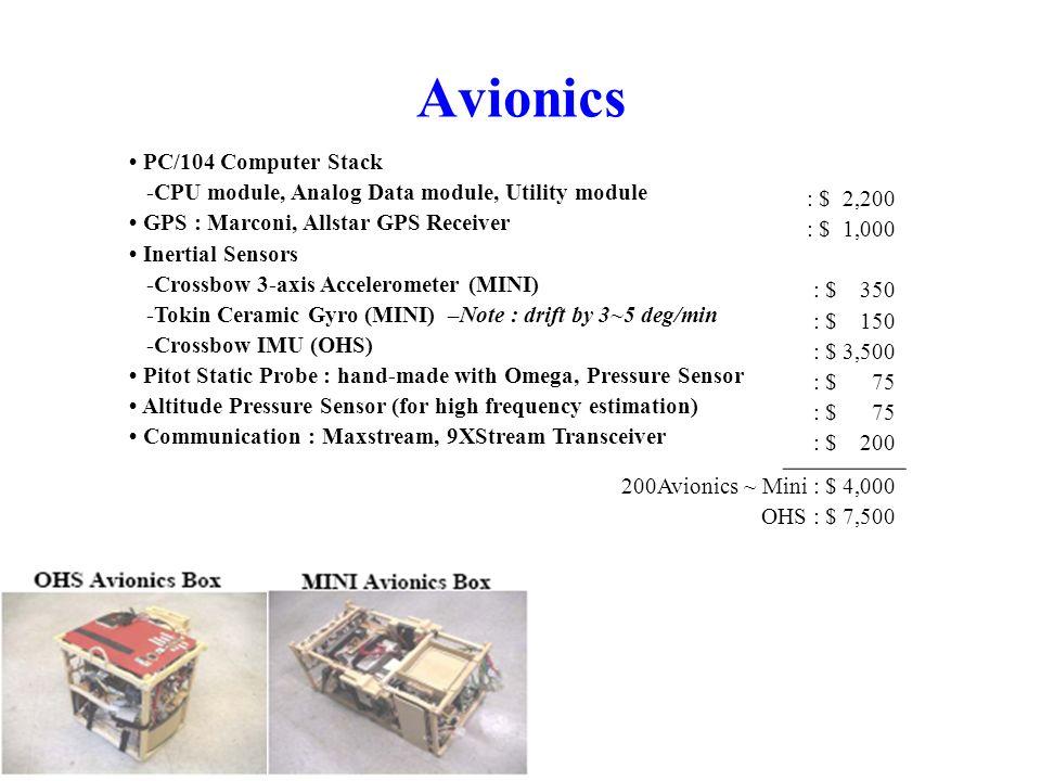 Avionics • PC/104 Computer Stack