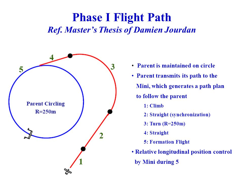Phase I Flight Path Ref. Master's Thesis of Damien Jourdan