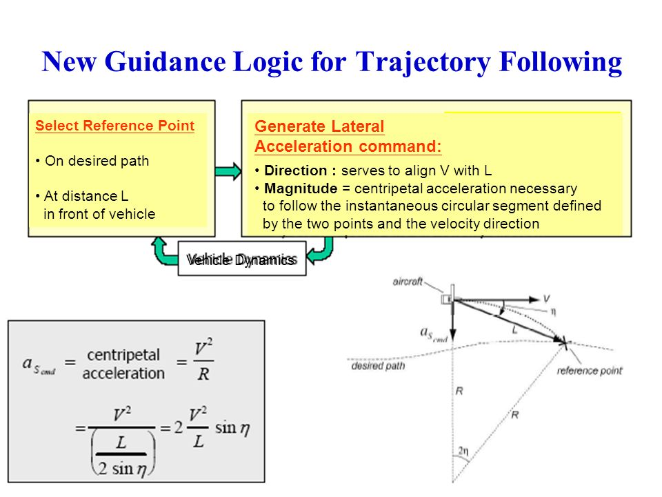 New Guidance Logic for Trajectory Following