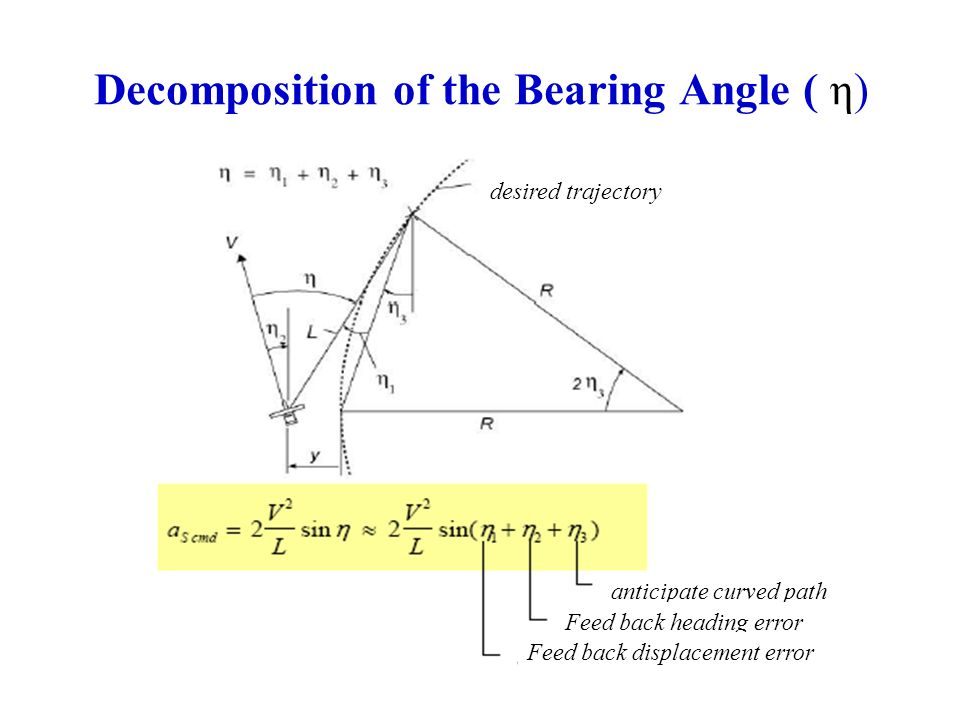 Decomposition of the Bearing Angle ( η)