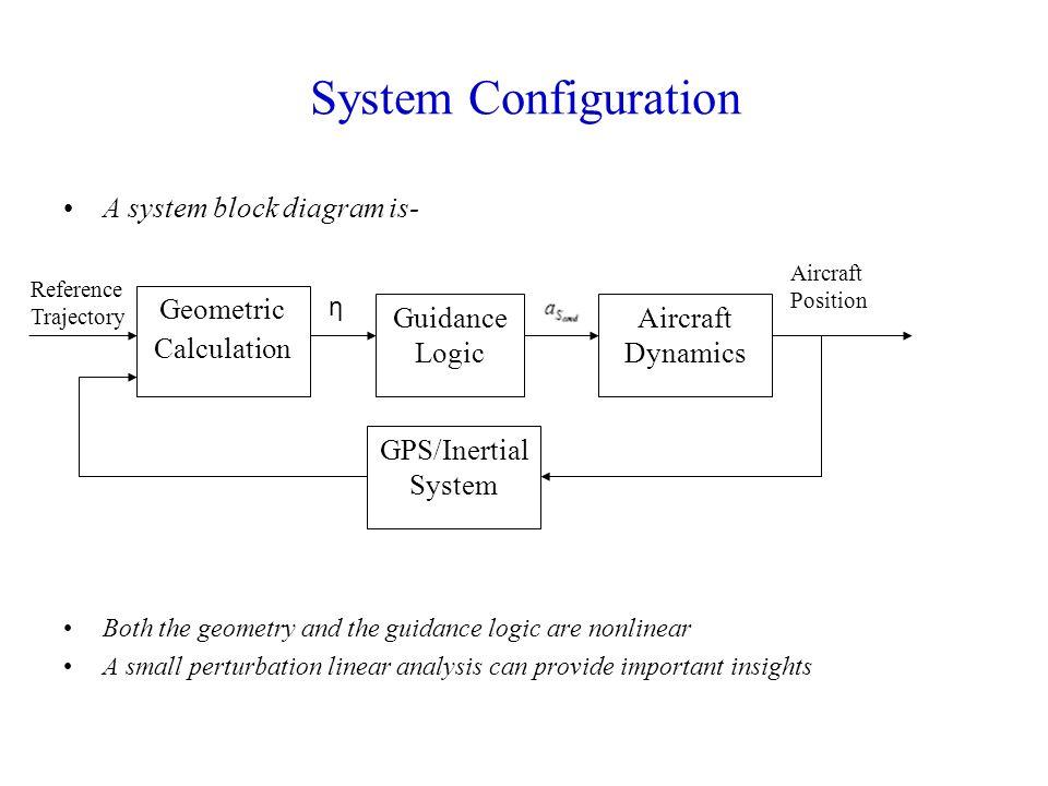 Geometric Calculation