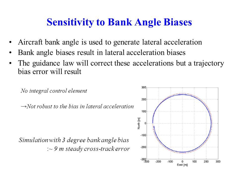 Sensitivity to Bank Angle Biases